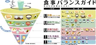 食事バランスガイド.jpg